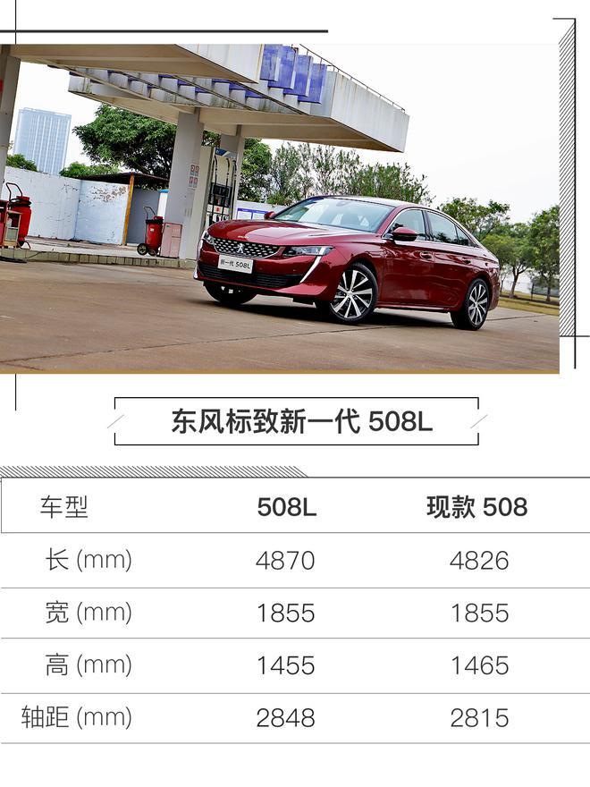 表现超出预期 试驾新一代东风标致508L