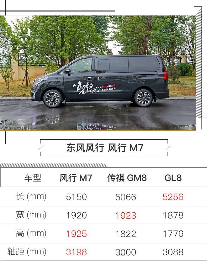 还在等GL8?给你个新选择——东风风行M7