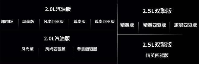 部分配置曝光 新丰田RAV4荣放开启预售