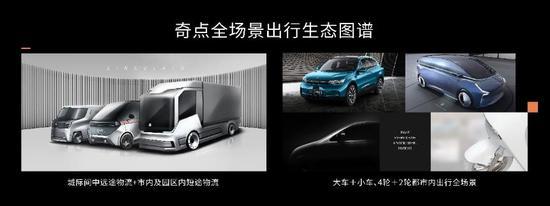奇点汽车全球首发高品质微型智能电动汽车iC3量产概念车