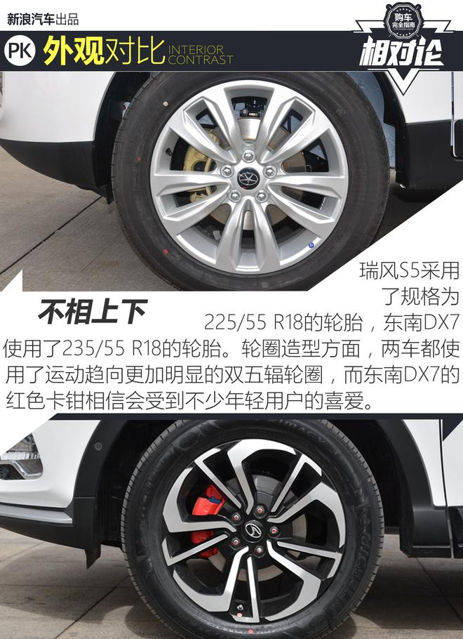 第二梯队SUV怎么选? 两款紧凑级SUV对比