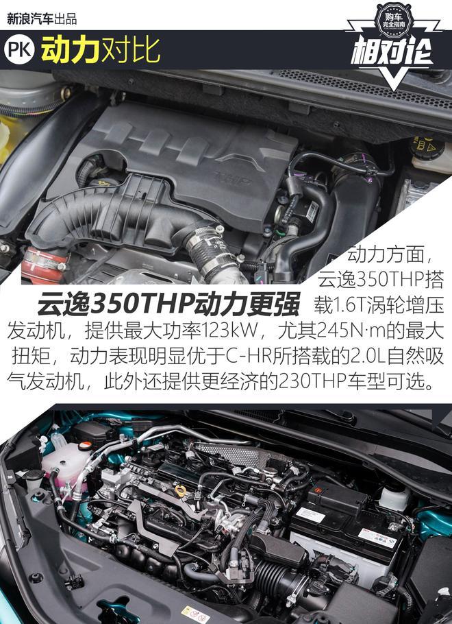 相对论.东风雪铁龙云逸对比广汽丰田C-HR