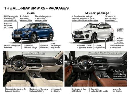 宝马全新X5将于12月7日上市 先期仅推3.0T车型