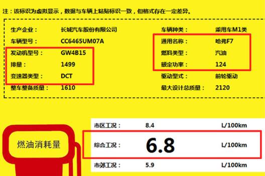 综合油耗最低6.8L