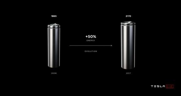 马斯克表示未来传统车企将不复存在 电池日是一场电动汽车的成本之战