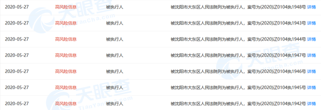 热浪|华晨汽车新增7条被执行人信息
