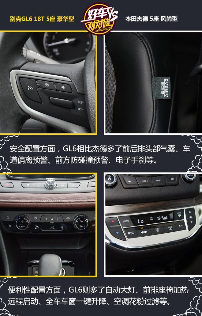好车对对碰:别克GL6 VS 本田杰德