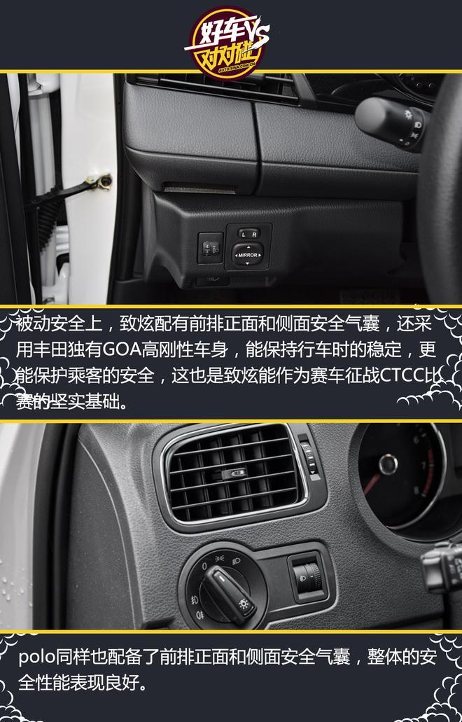 好车对对碰:丰田致炫VS大众polo 谁更安心