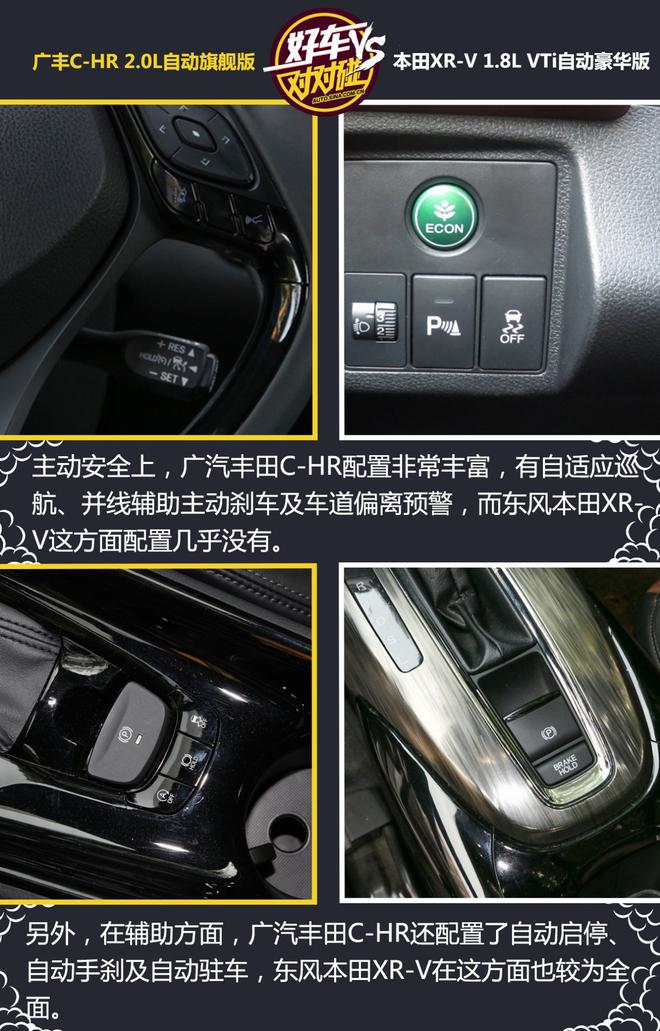 好车对对碰 广汽丰田C-HR VS 东风本田XR-V