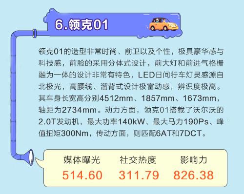 数说|SUV排行:沃尔沃XC60强势登顶 自主品牌惊喜不断