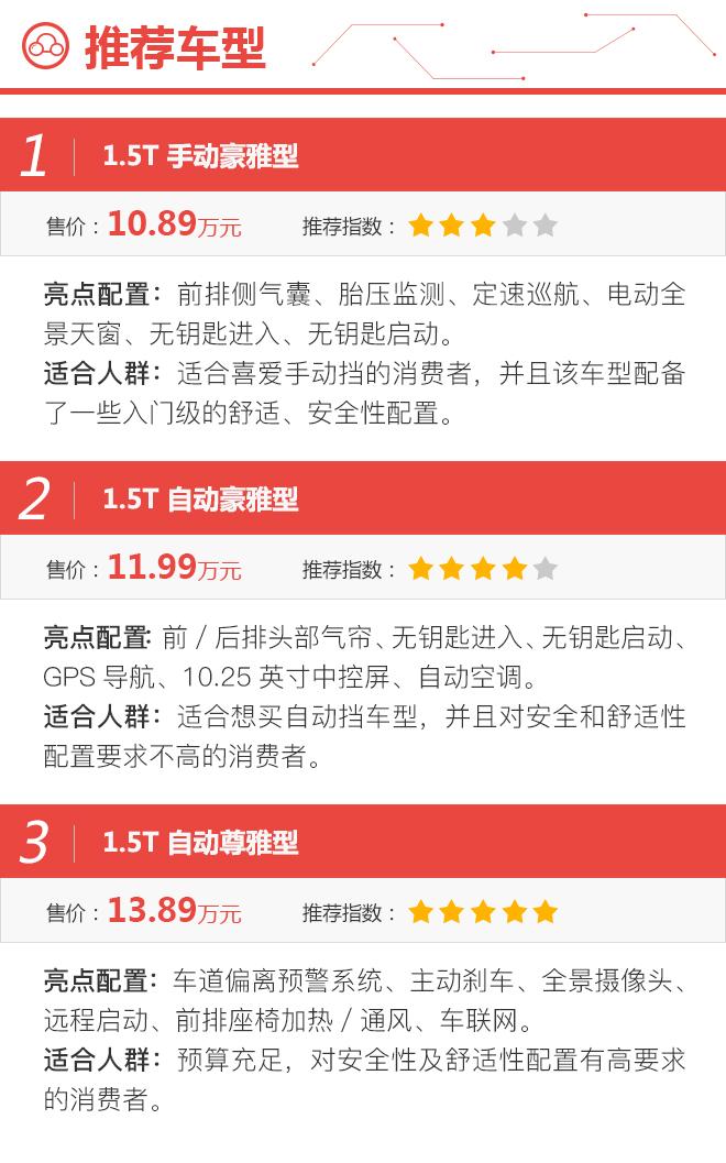 推荐1.5T 自动尊雅型 睿骋CC购车手册