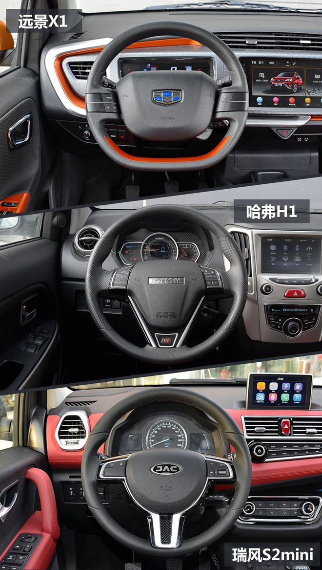 超低价位也能买SUV?三款热门小型SUV对比