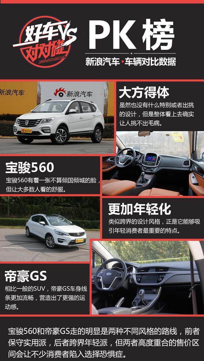 好车对对碰:宝骏560和帝豪GS到底选哪个?