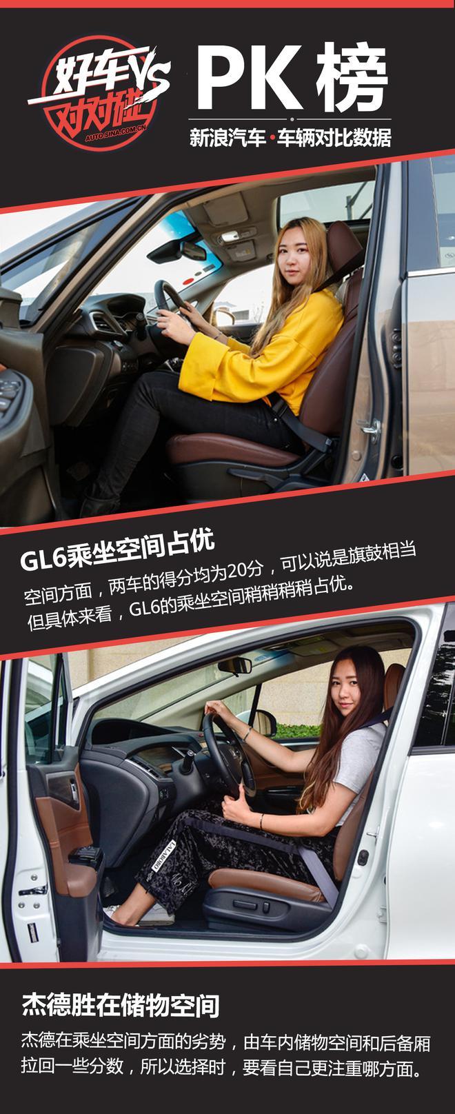 好车对对碰:GL6和杰德到底选哪个?