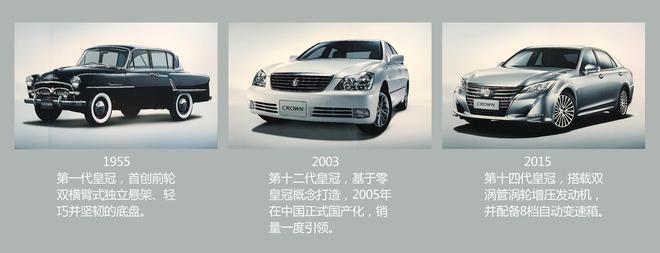 实拍丰田全新皇冠 风格更趋向年轻化