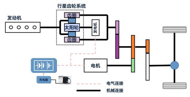 新蒙迪欧插电混动动力架构