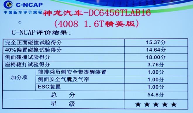 2017年第四批C-NCAP碰撞结果公布