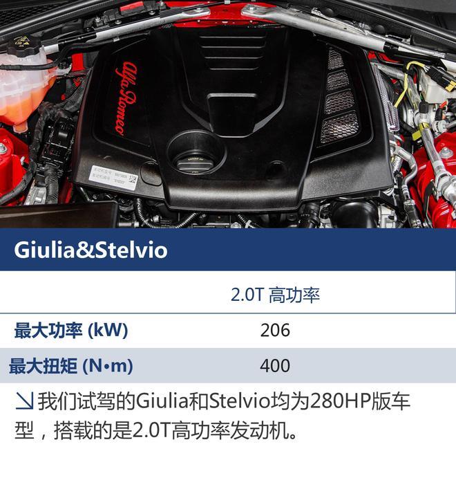 雪地圆舞曲 冰雪试驾Giulia&Stelvio