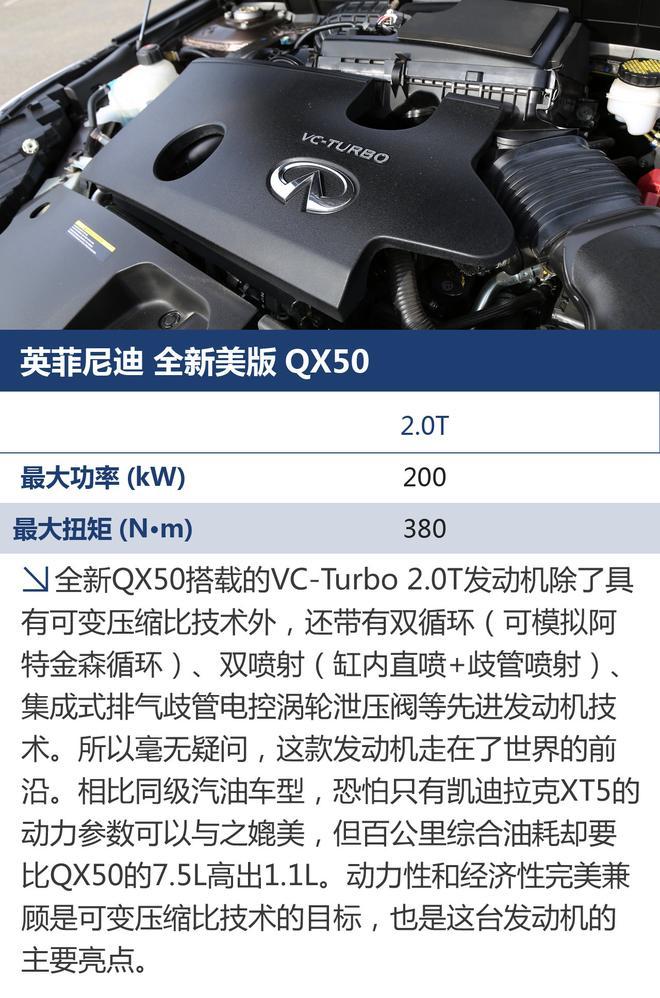 VTEC在哪里?试驾美版全新英菲尼迪QX50