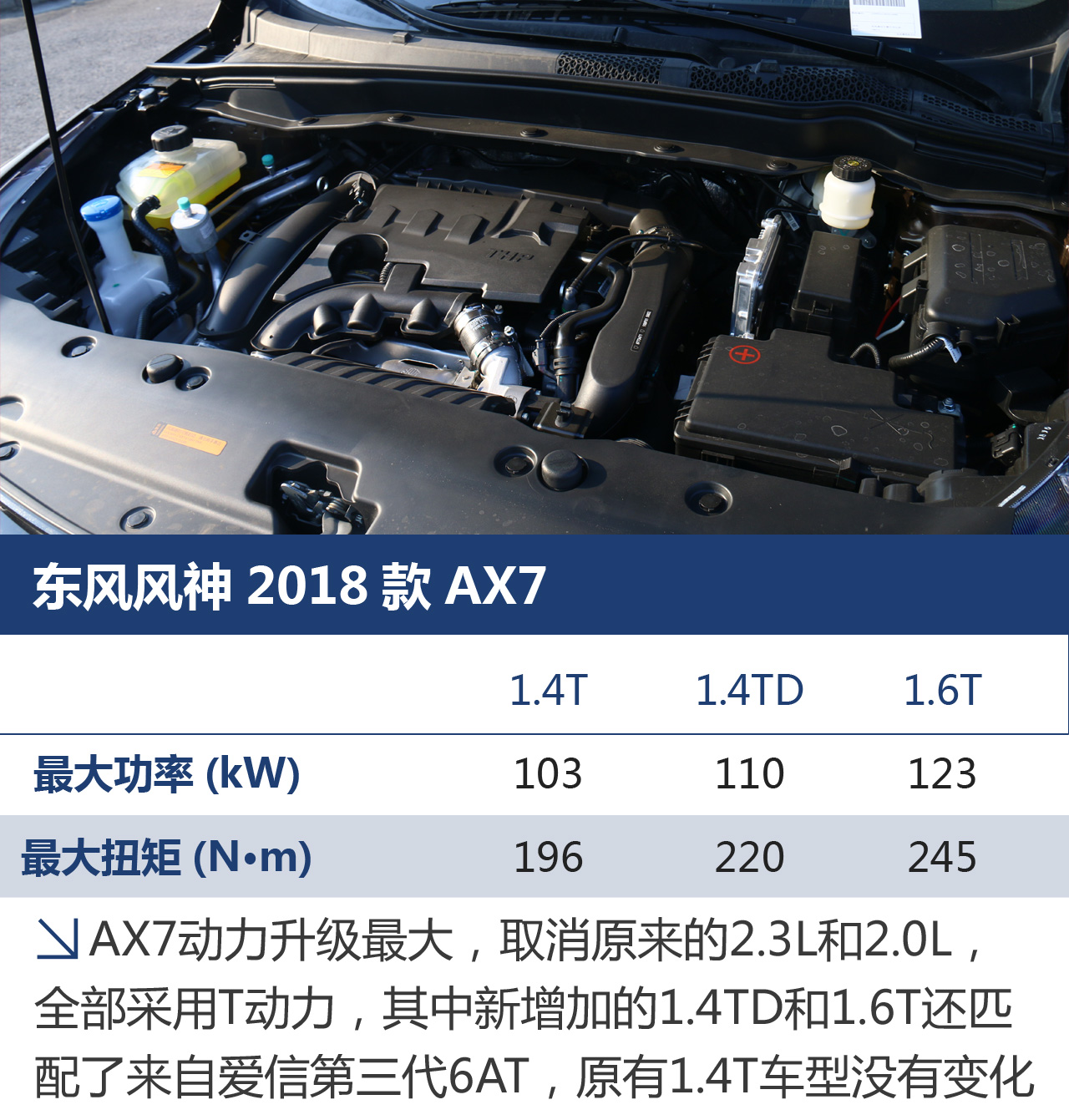 试驾东风风神新AX7 动力焕新/质高价不实