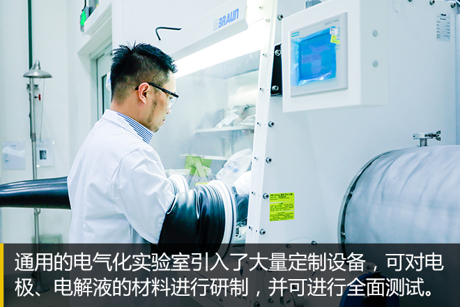 电气化未来的必经之路 通用电力科技解读