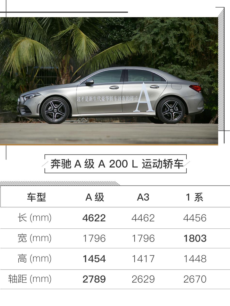 奔驰A200 L 运动轿车试驾体验