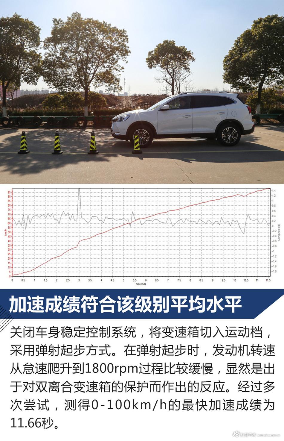 1.5T表现符合预期 试驾江淮瑞风S7运动版