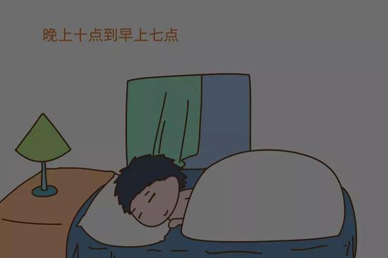 这个睡眠黄金时间段,就是晚上十点到早上七点,原因很简单。
