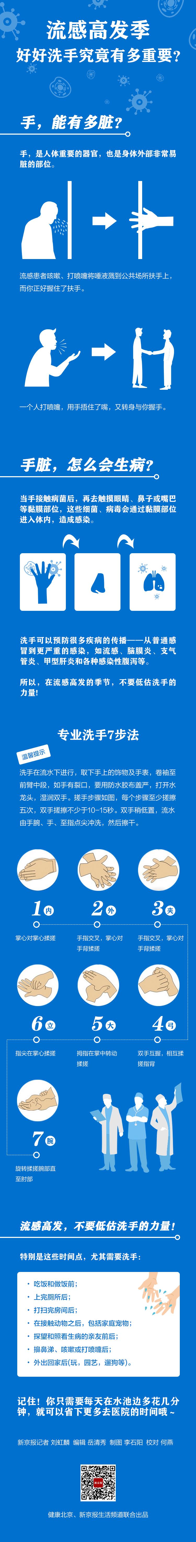 新京报记者刘虹麟编辑岳清秀制图李石阳校对何燕