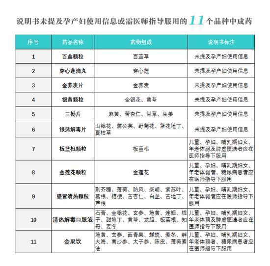 新京报记者 王卡拉 图片来源 视觉中国 制图 李石阳 编辑 赵昀 校对 何燕