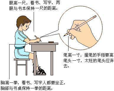 纠正不良的读写习惯
