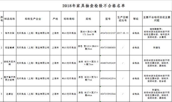 图片来自北京市市场监督管理局网站