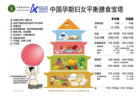 三、中国6月龄内婴儿母乳喂养指南