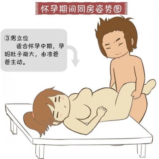 孕期性生活姿势