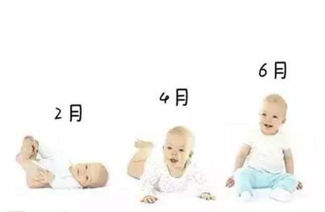 不会做这几个动作 宝宝发育或有问题