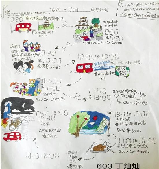 小学生手绘的杭州一日游攻略。