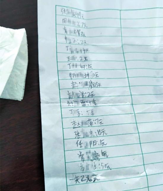 """学生们写下被收的""""保护费""""数额。大河报 图"""