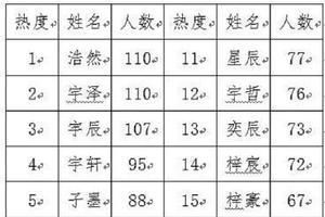 2018骞存��宸��扮���垮��瀛���搴�姒��ㄥぉ�虹��