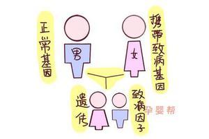 妇产科医生:有这几种特征的产妇,不建议母乳喂养