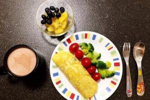 营养师的冬季早餐清单 想不想知道?