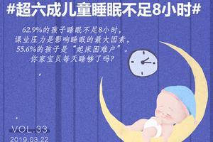 """育儿热搜:超六成儿童睡眠不足8小时 """"中枪""""的举手!"""