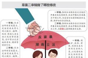 湖南将男性纳入家暴保护对象 被家暴也能找妇联