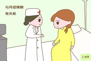 检查没有胎芽胎心,但早孕症状明显还需要坚持吗?听听医生怎么说