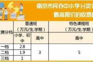 南京市规范民办中小学收费 实行分类分档价格管理