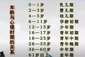 李玫瑾教授:孩子的性格教育非常重要!