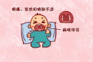 宝宝出现扁桃体炎腺样体肥大的体征有哪些?