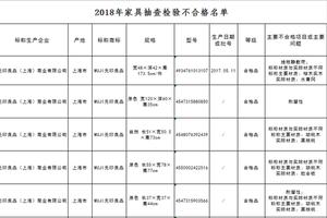 北京市场监管局:宜家两款儿童柜和儿童衣柜不合格