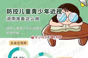 防近视 湖南严禁学生带手机等电子屏幕产品进课堂