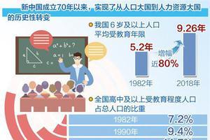 国家统计局发布新中国成就报告:人口平稳增长 素质显著提升