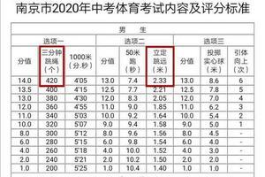 2020年南京中考体育考试办法出炉 跳绳满分要求提高